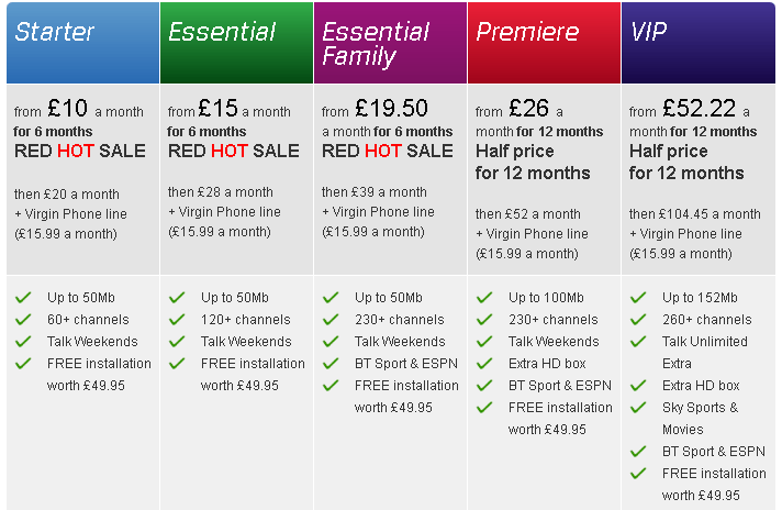 Virgin Media deals For new Customers it Is Called What