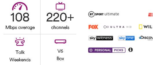 Virgin Media Bigger Bundle Features