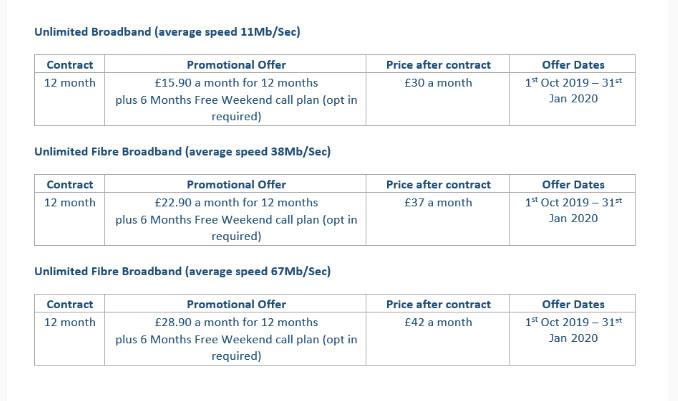 Post Office Broadband pricing