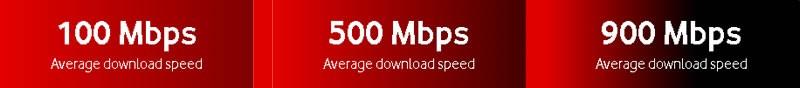 Vodafone Gigafast Broadband Speeds